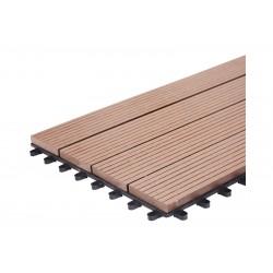 Pisos de WPC para terrazas...